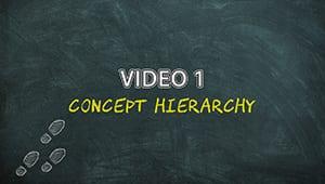 PLAM1V1: Concept Hierarchy